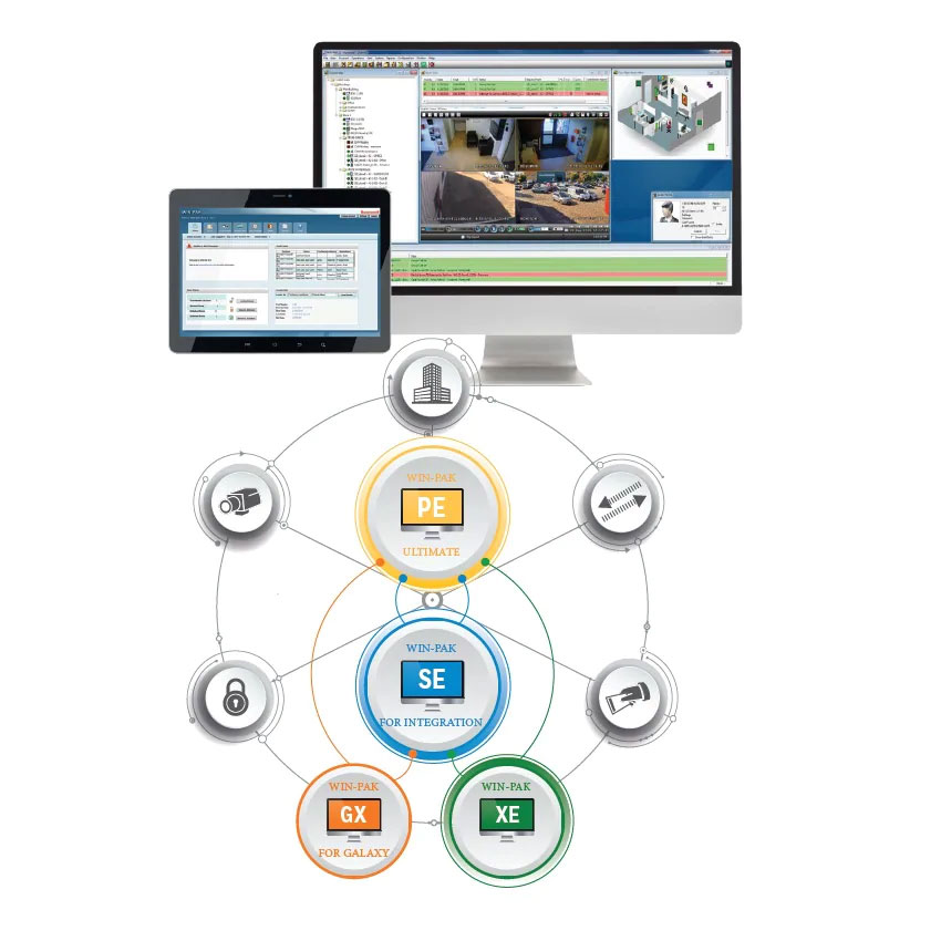 HONEYWELL-217 | Software de administración de usuarios WIN-PAK 4.8 para Galaxy