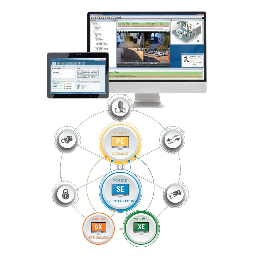HONEYWELL-219 | Software de administración de usuarios WIN-PAK 4.8 para integración