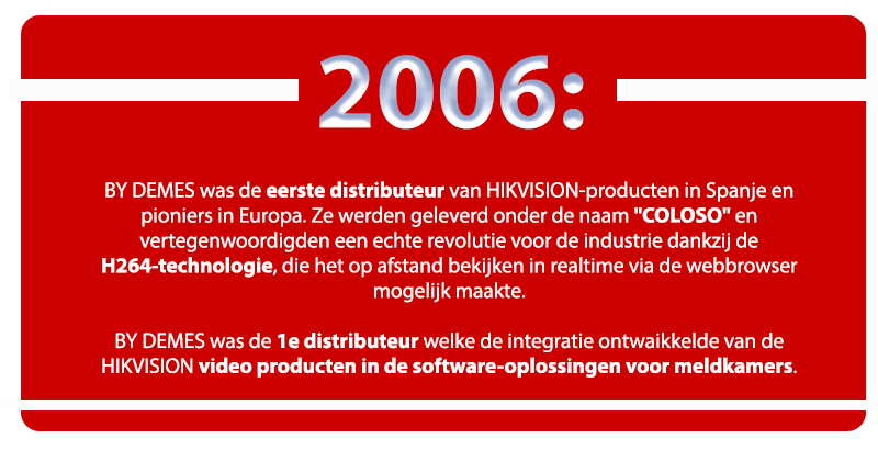 Bydemes officieel distributeur van Hikvision