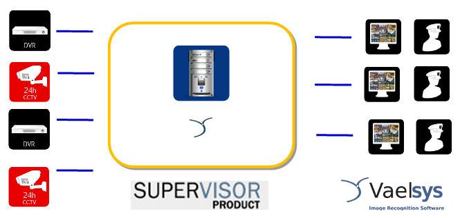 BY DEMES GROUP presentará en SICUR el VSC Supervisor, el pionero sistema de rondas virtuales para C.R.A. de VAELSYS